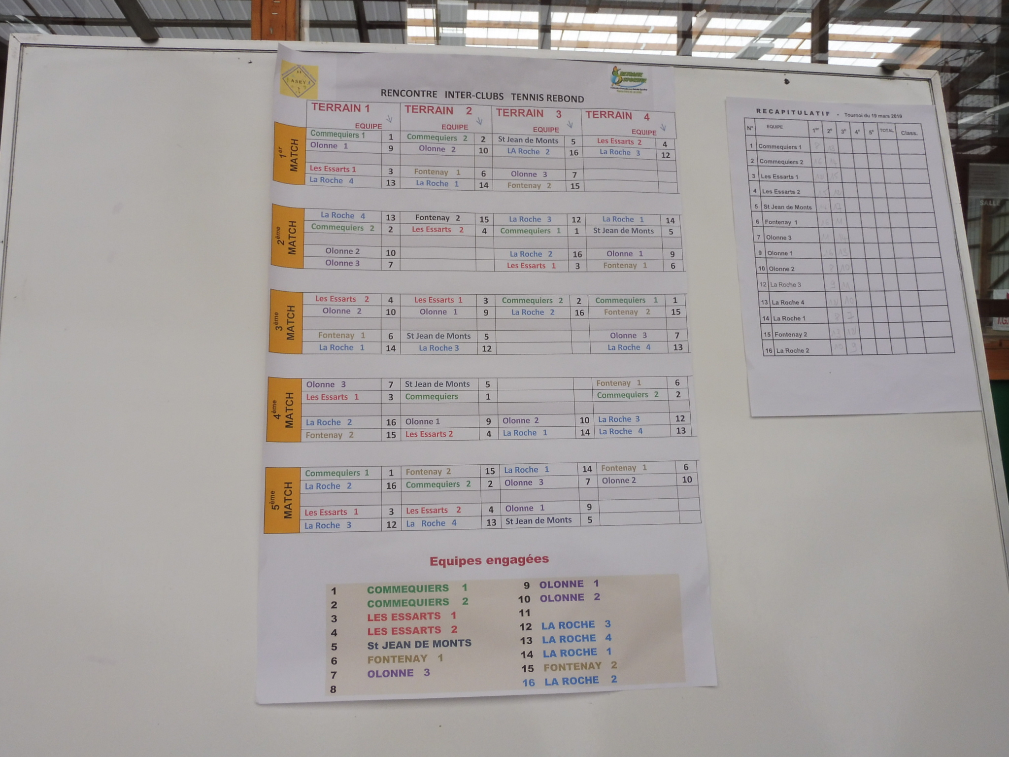 Tableau des 5 matches sur les  4 terrains